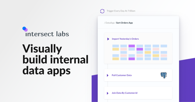 Intersect Labs
